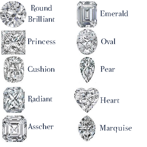 Diamond-shape-Trends-pictures-of-diamond-shapes