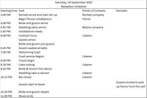 wedding-reception-timeline